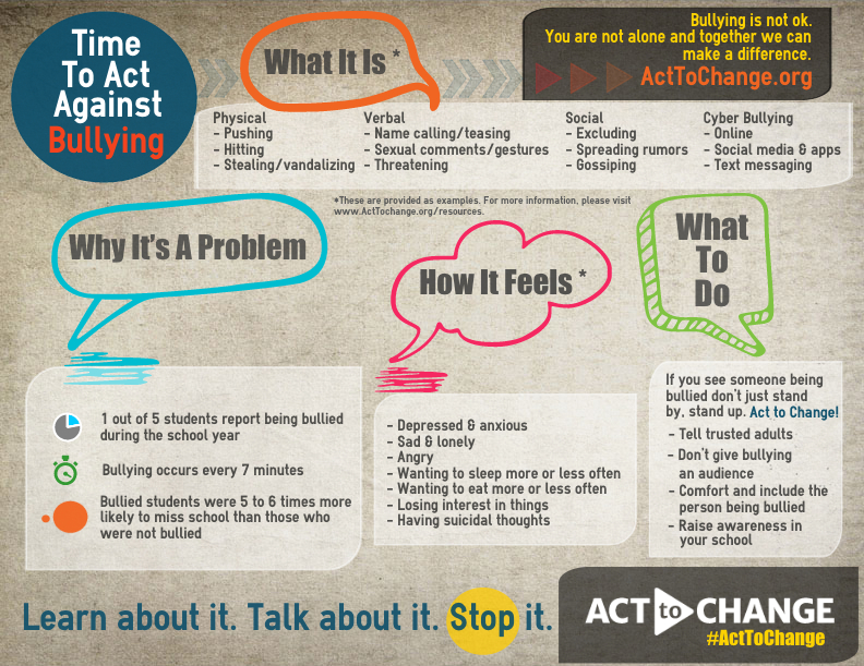 Act to Change: Taking on the Bullies